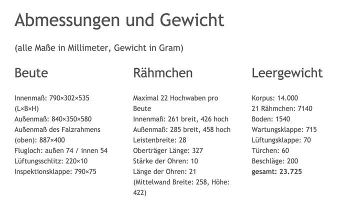 Maße & Gewicht Einraumbeute 2020